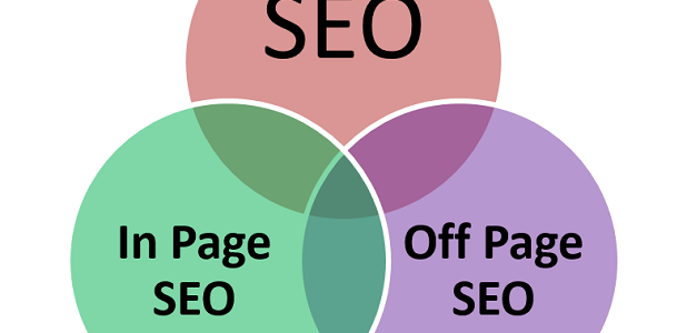 Off-Page SEO และ On-Page SEO สำคัญอย่างไร